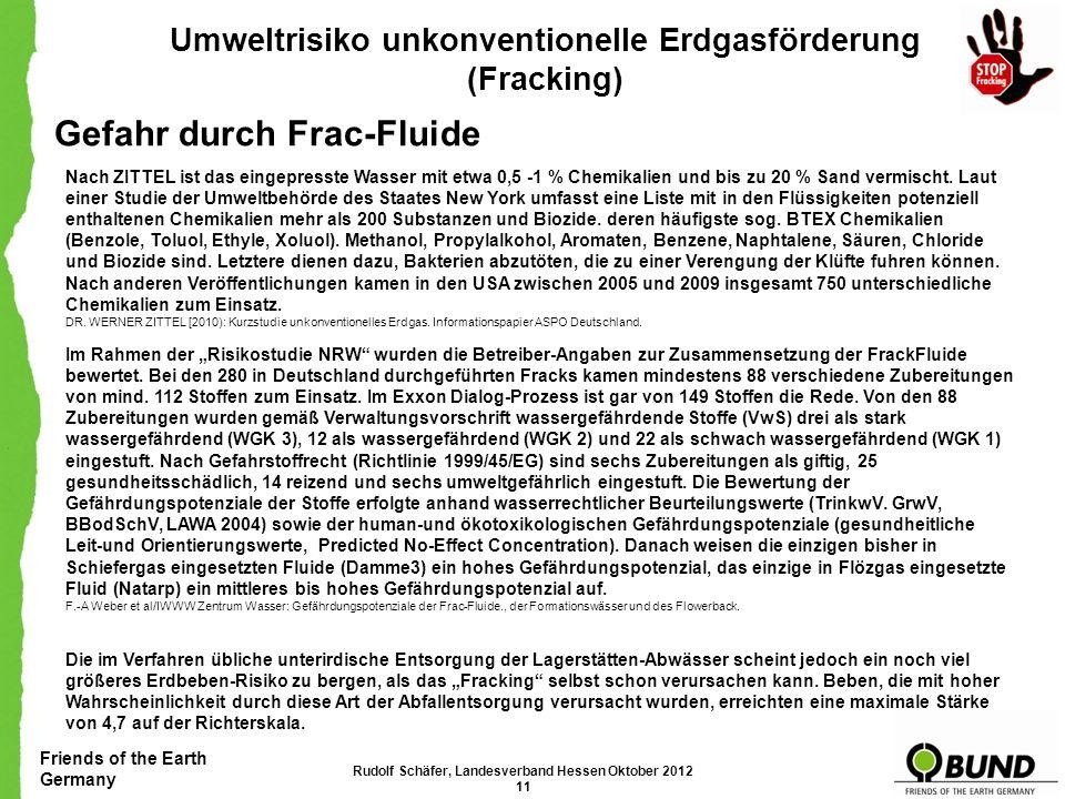 Gefahr durch Frac-Fluide