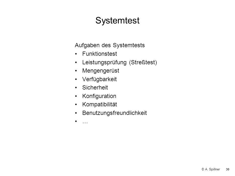 Systemtest Aufgaben des Systemtests Funktionstest