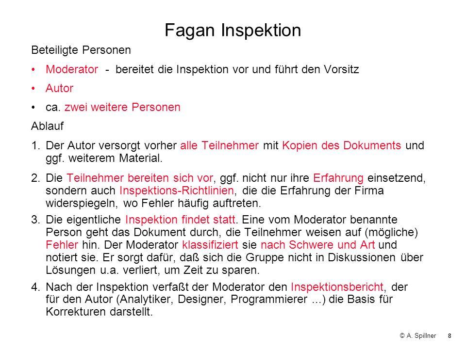 Fagan Inspektion Beteiligte Personen