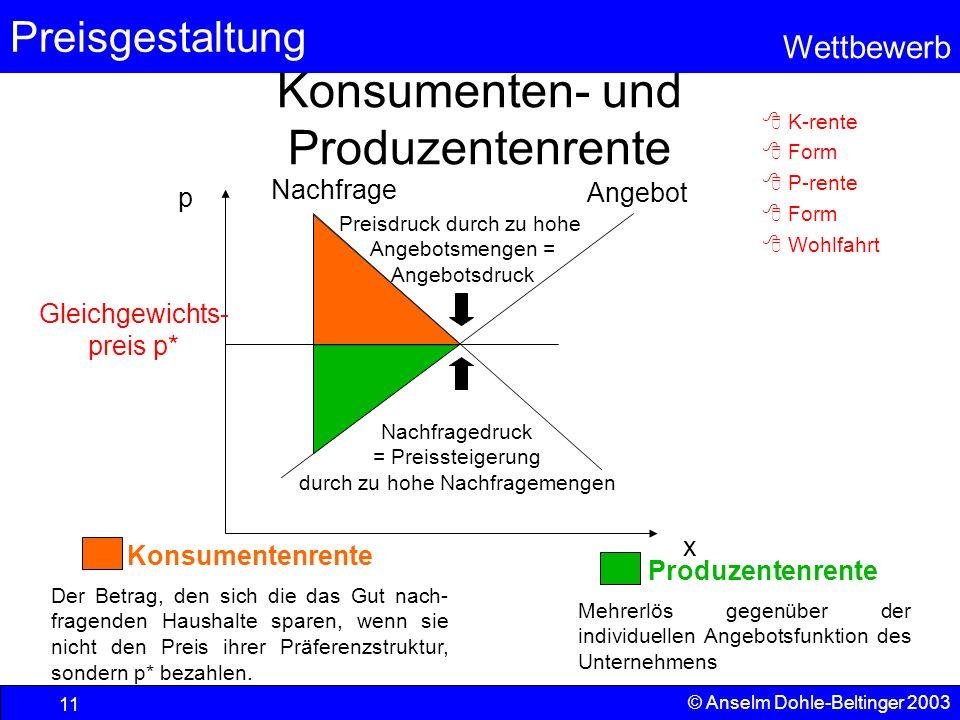 Konsumenten- und Produzentenrente