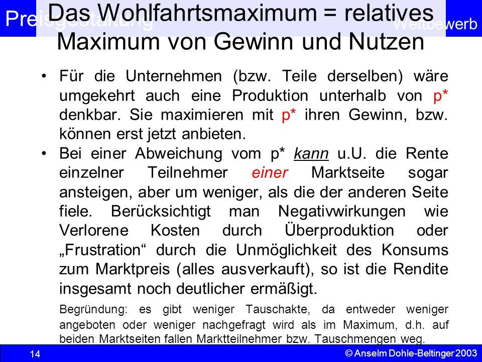Das Wohlfahrtsmaximum = relatives Maximum von Gewinn und Nutzen