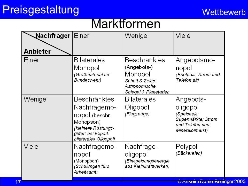 Marktformen © Anselm Dohle-Beltinger 2003
