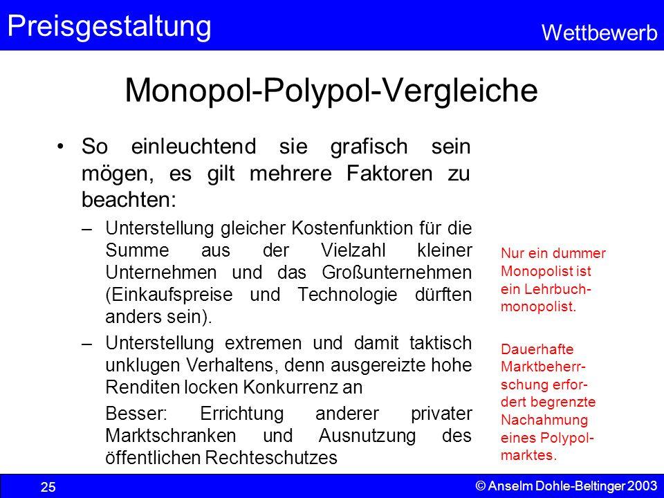Monopol-Polypol-Vergleiche