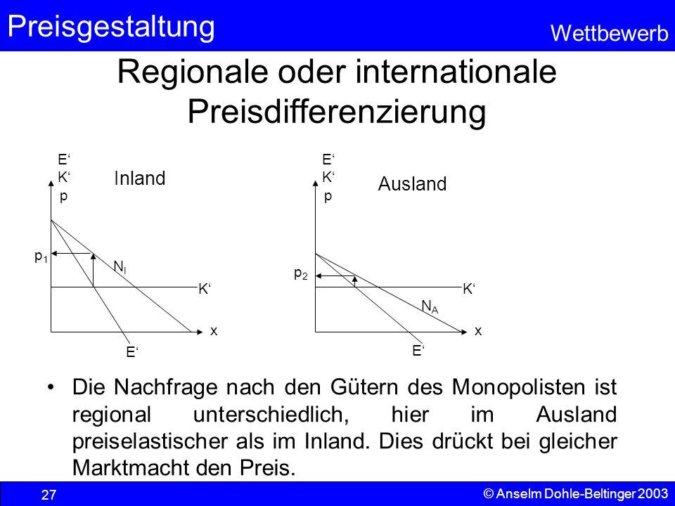 Regionale oder internationale Preisdifferenzierung