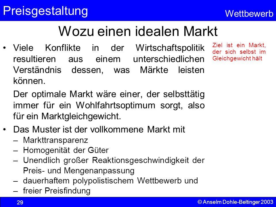 Wozu einen idealen Markt