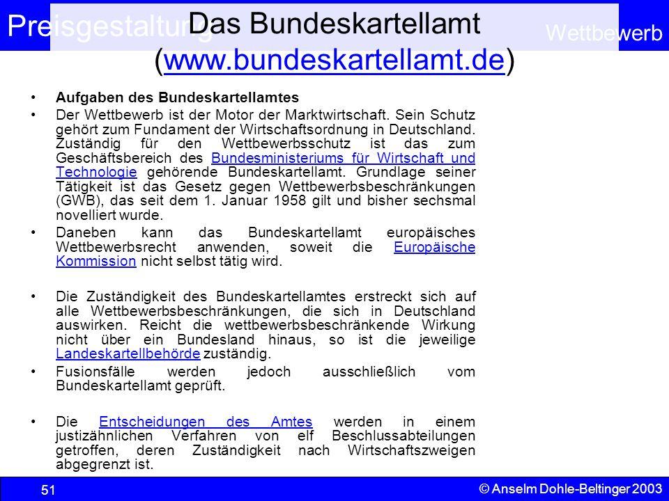 Das Bundeskartellamt (www.bundeskartellamt.de)