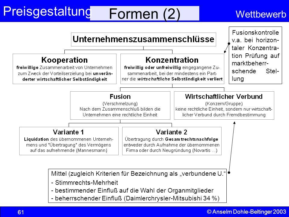 Formen (2)Fusionskontrolle v.a. bei horizon-taler Konzentra-tion Prüfung auf marktbeherr-schende Stel-lung.
