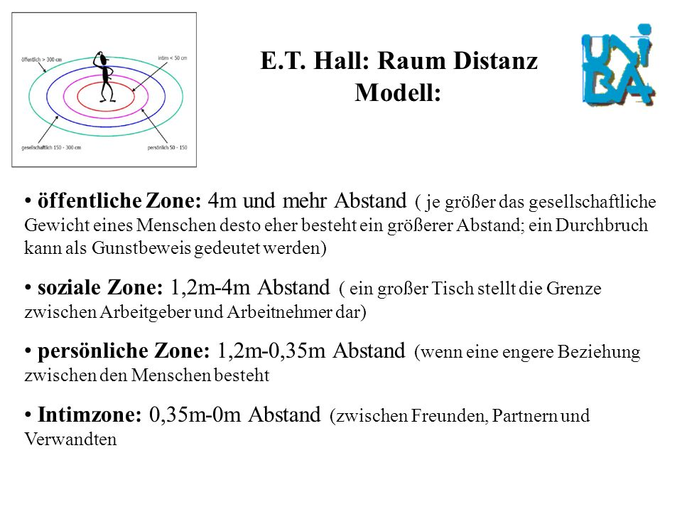 E.T. Hall: Raum Distanz Modell: