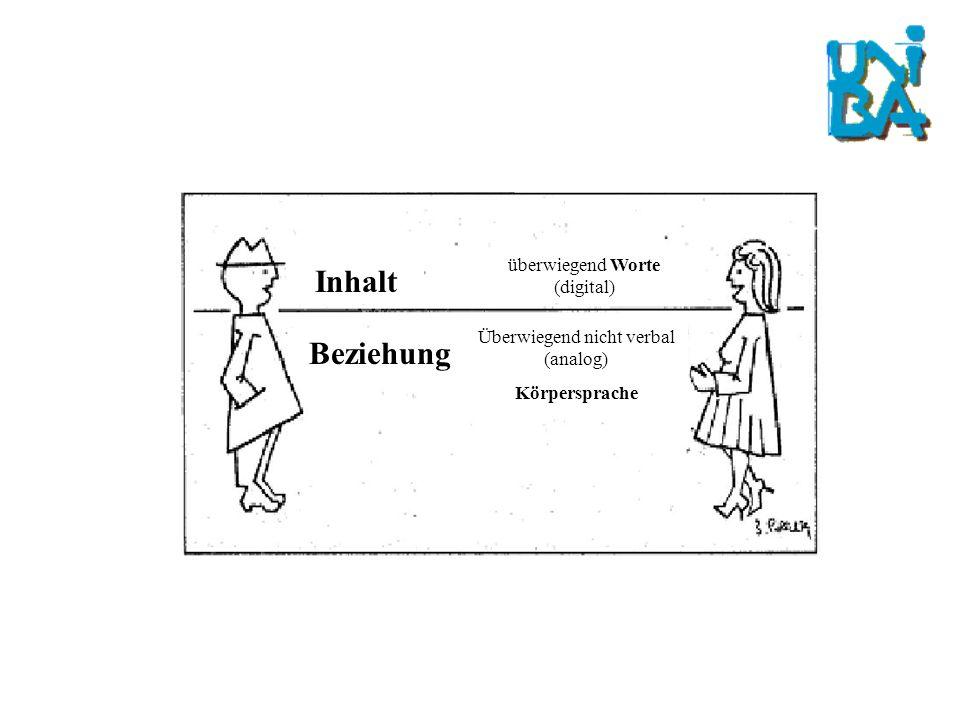 Inhalt Beziehung überwiegend Worte (digital)
