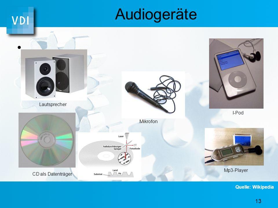 Audiogeräte Lautsprecher I-Pod Mikrofon Mp3-Player CD als Datenträger