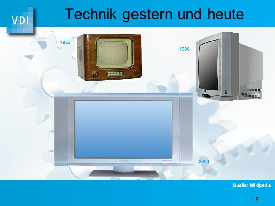 Technik gestern und heute