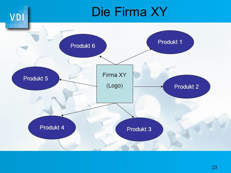 Die Firma XY Produkt 1 Produkt 6 Produkt 5 Firma XY (Logo) Produkt 2