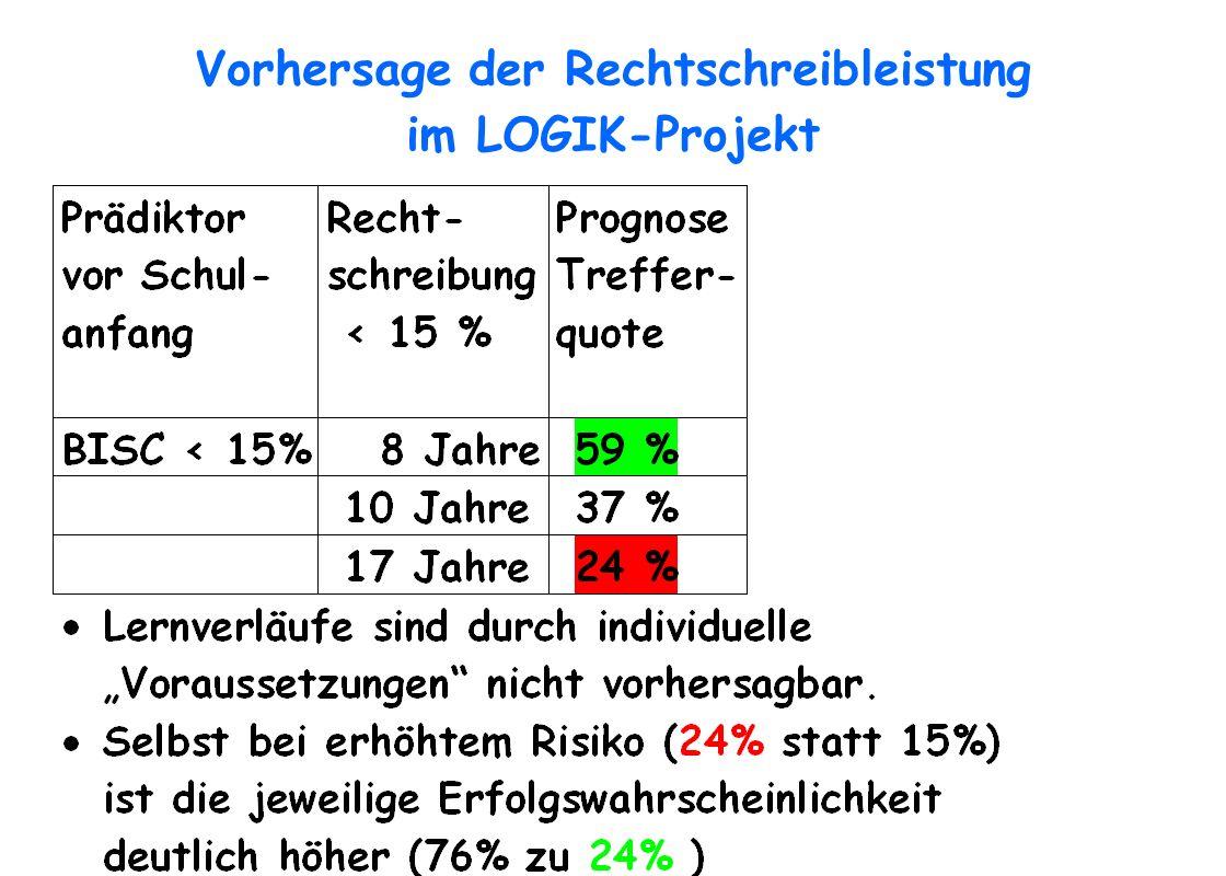 Vorhersage der Rechtschreibleistung im LOGIK-Projekt