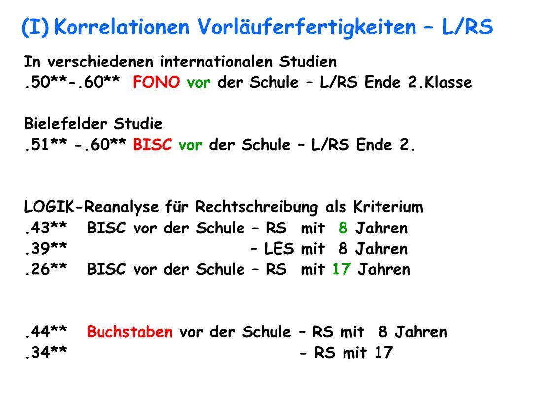 (I) Korrelationen Vorläuferfertigkeiten – L/RS