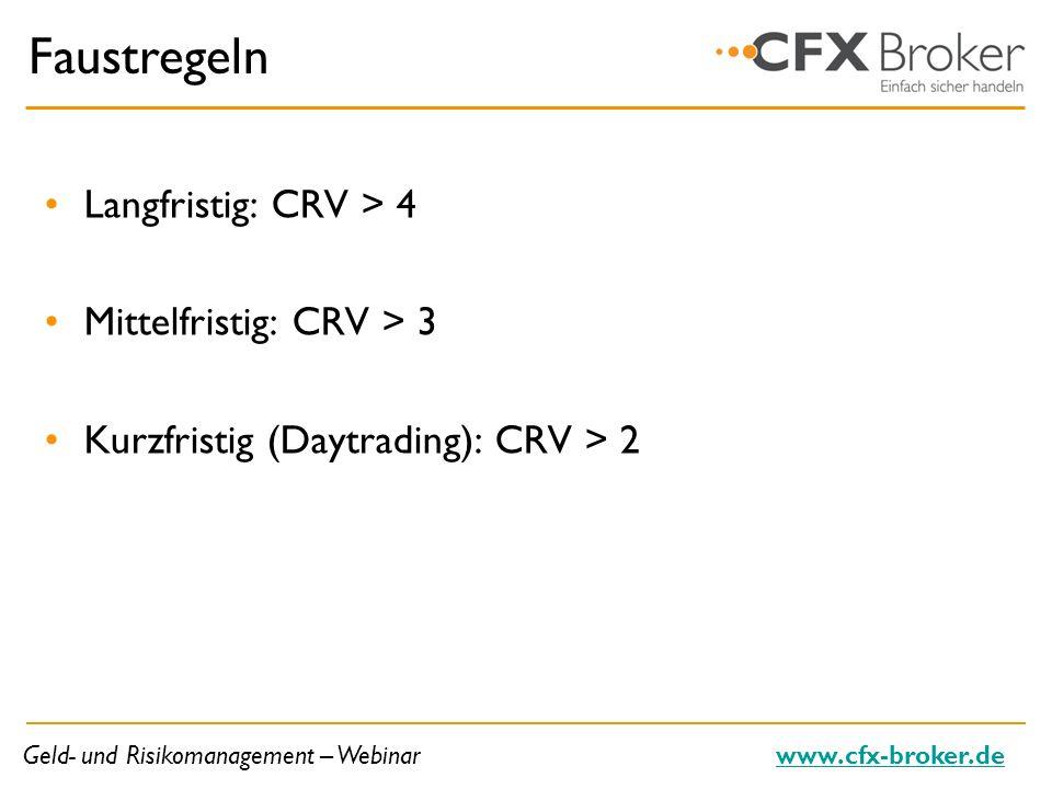 Faustregeln Langfristig: CRV > 4 Mittelfristig: CRV > 3