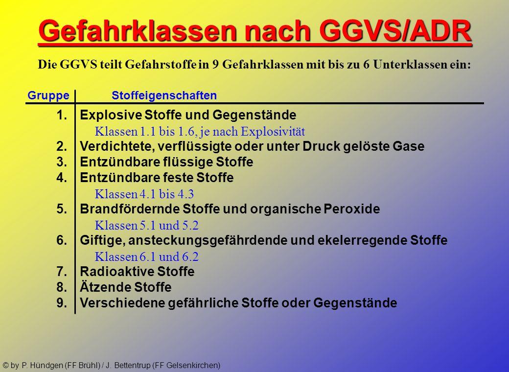 Gefahrklassen nach GGVS/ADR