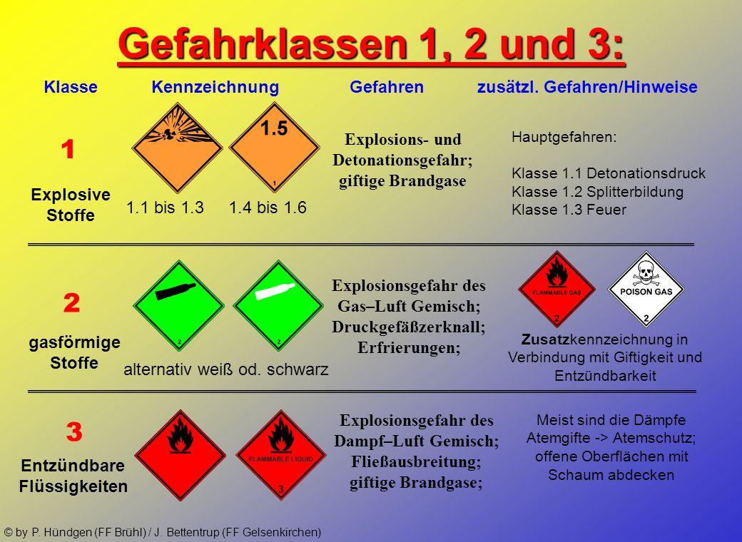 Explosions- und Detonationsgefahr; giftige Brandgase