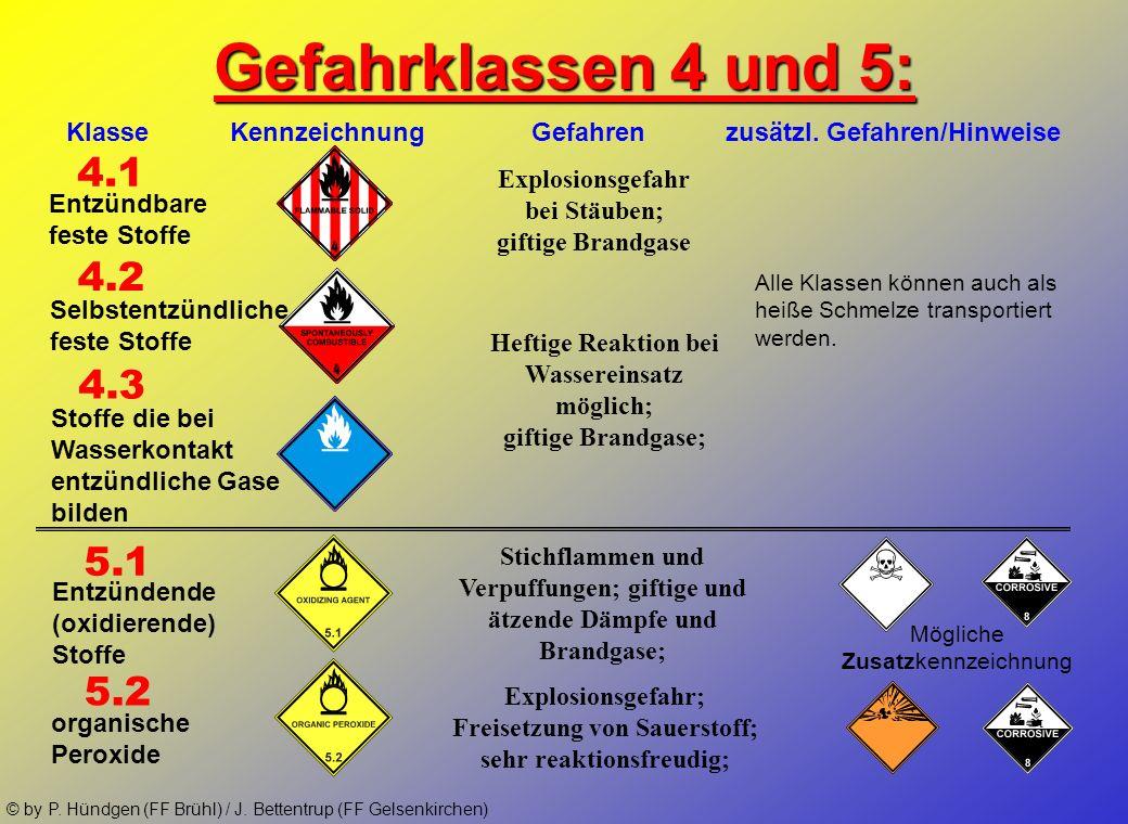 Gefahrklassen 4 und 5: Klasse Kennzeichnung Gefahren zusätzl. Gefahren/Hinweise.
