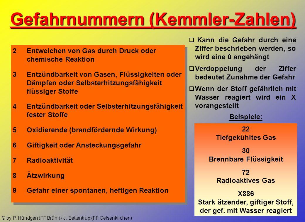 Gefahrnummern (Kemmler-Zahlen)