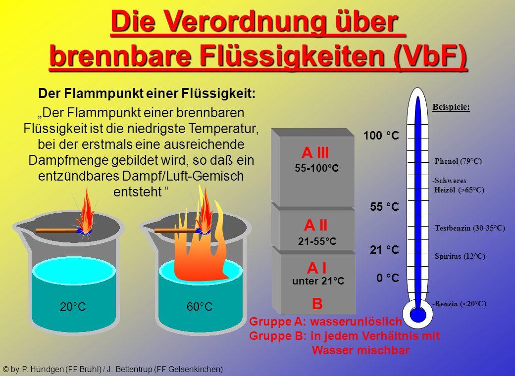 brennbare Flüssigkeiten (VbF) Der Flammpunkt einer Flüssigkeit: