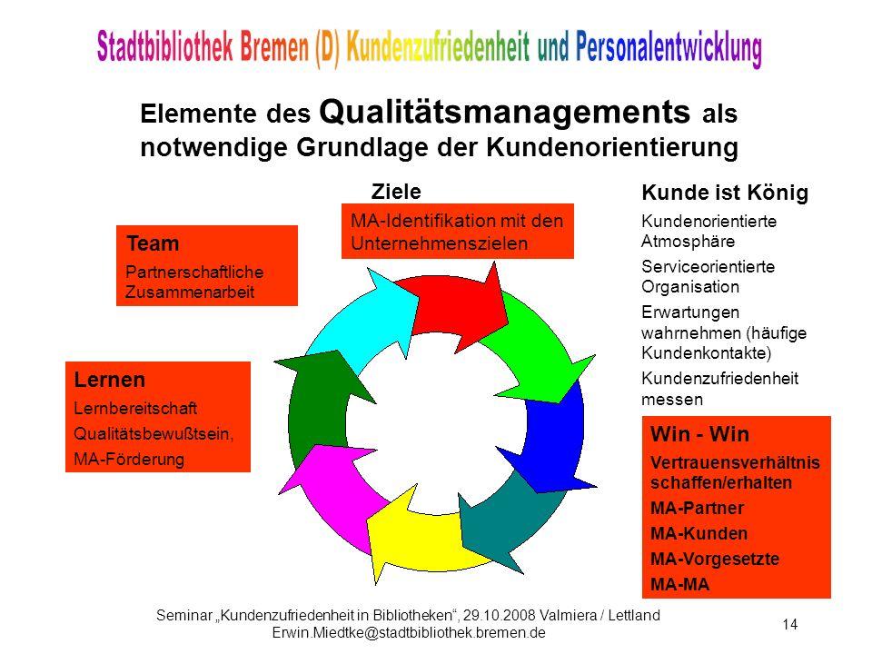 Elemente des Qualitätsmanagements als notwendige Grundlage der Kundenorientierung