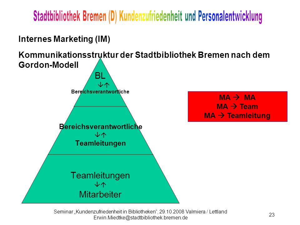 Internes Marketing (IM)