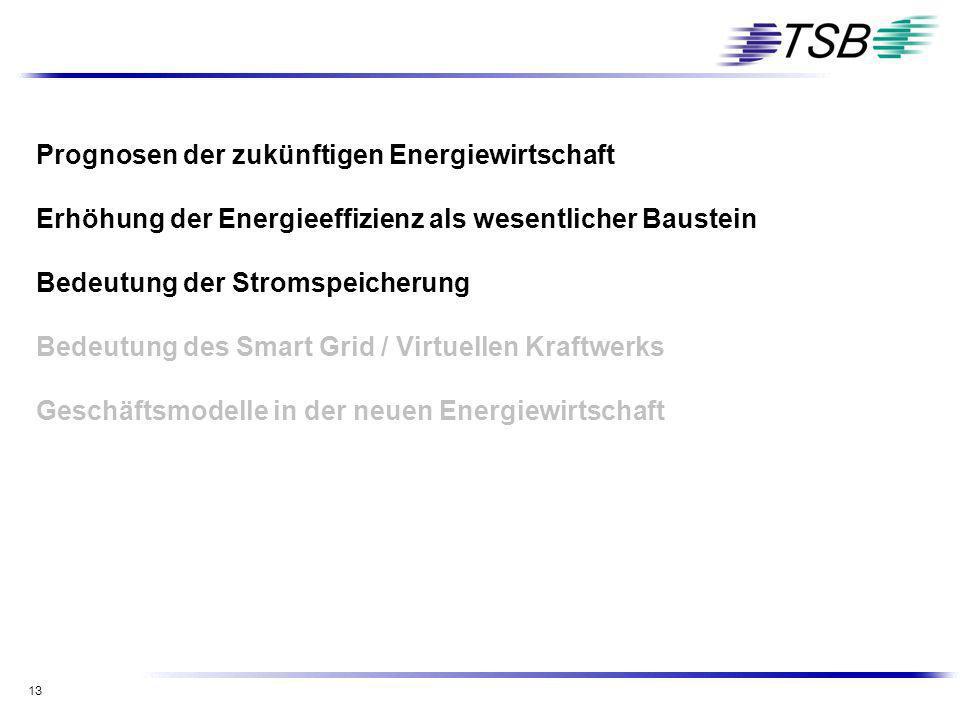 Prognosen der zukünftigen Energiewirtschaft