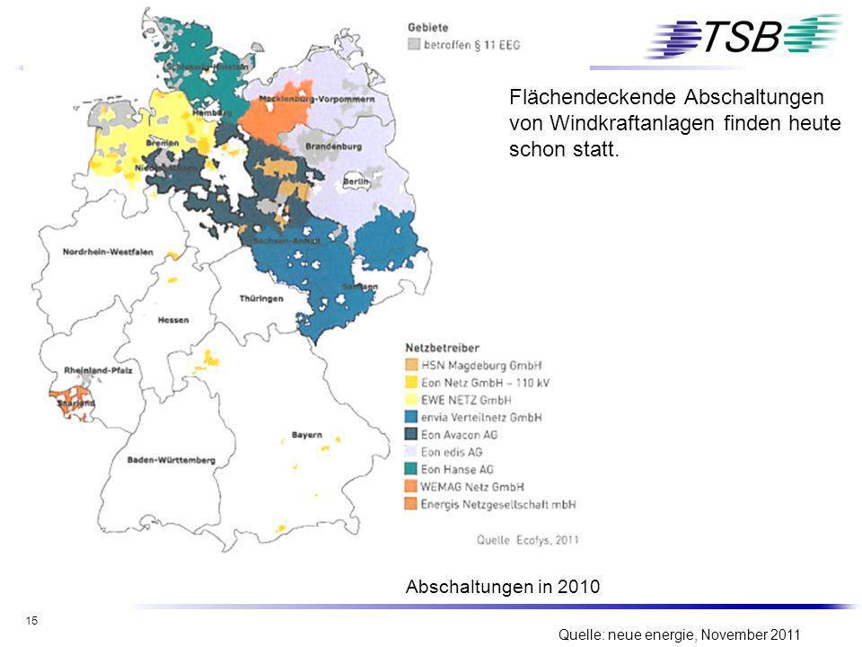 Flächendeckende Abschaltungen von Windkraftanlagen finden heute schon statt.