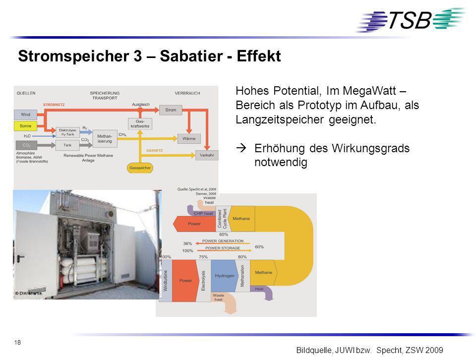 Stromspeicher 3 – Sabatier - Effekt