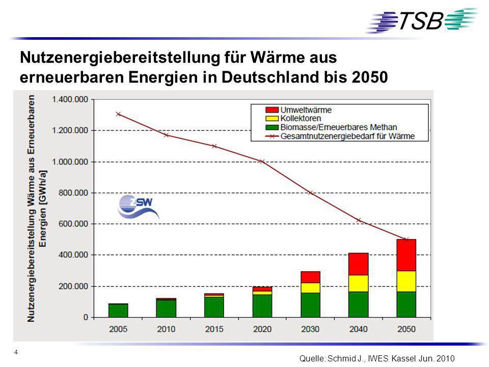 Nutzenergiebereitstellung für Wärme aus erneuerbaren Energien in Deutschland bis 2050