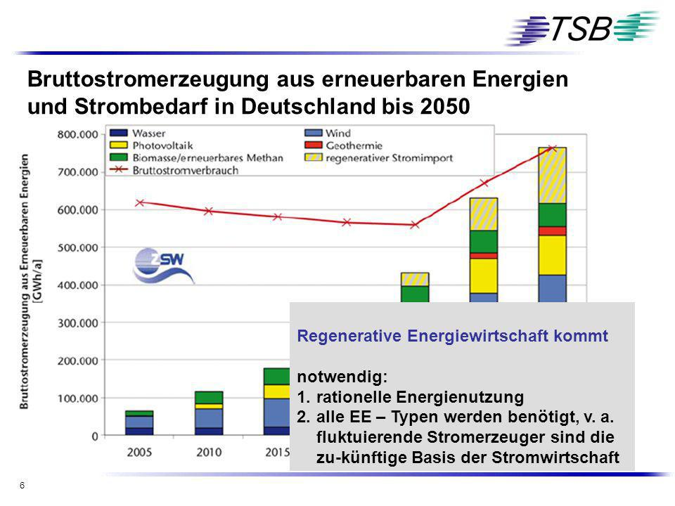 Bruttostromerzeugung aus erneuerbaren Energien und Strombedarf in Deutschland bis 2050