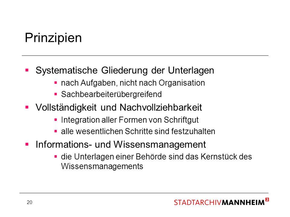 Prinzipien Systematische Gliederung der Unterlagen