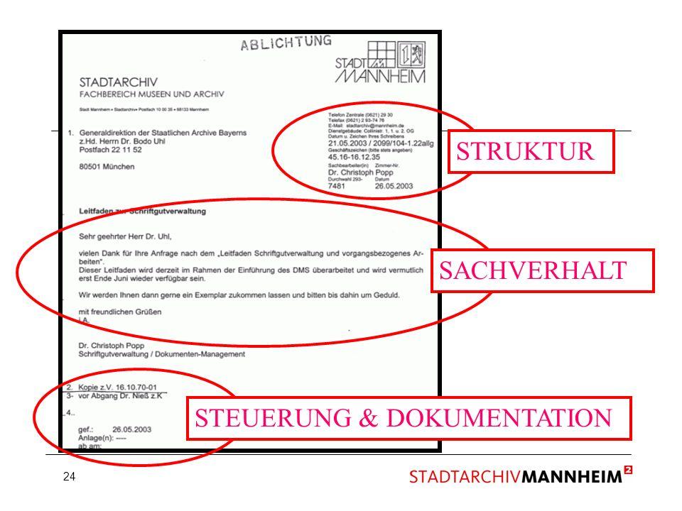 STRUKTUR SACHVERHALT STEUERUNG & DOKUMENTATION