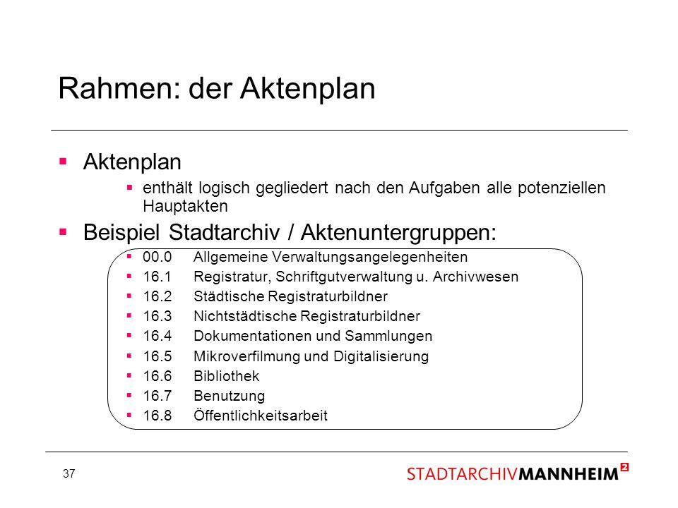 Rahmen: der Aktenplan Aktenplan