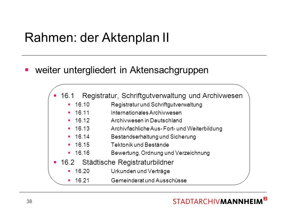 Rahmen: der Aktenplan II