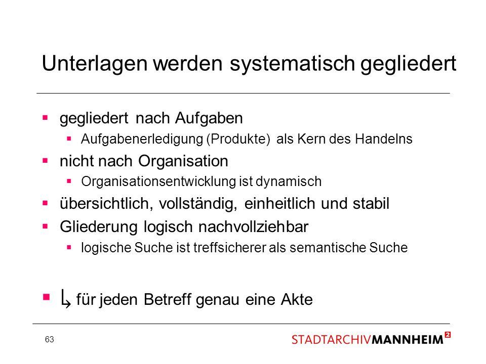Unterlagen werden systematisch gegliedert