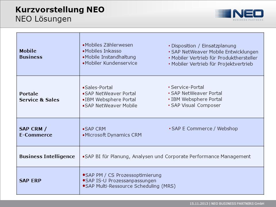 Kurzvorstellung NEO NEO Lösungen