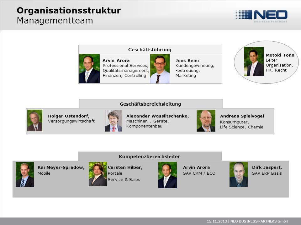 Organisationsstruktur Managementteam
