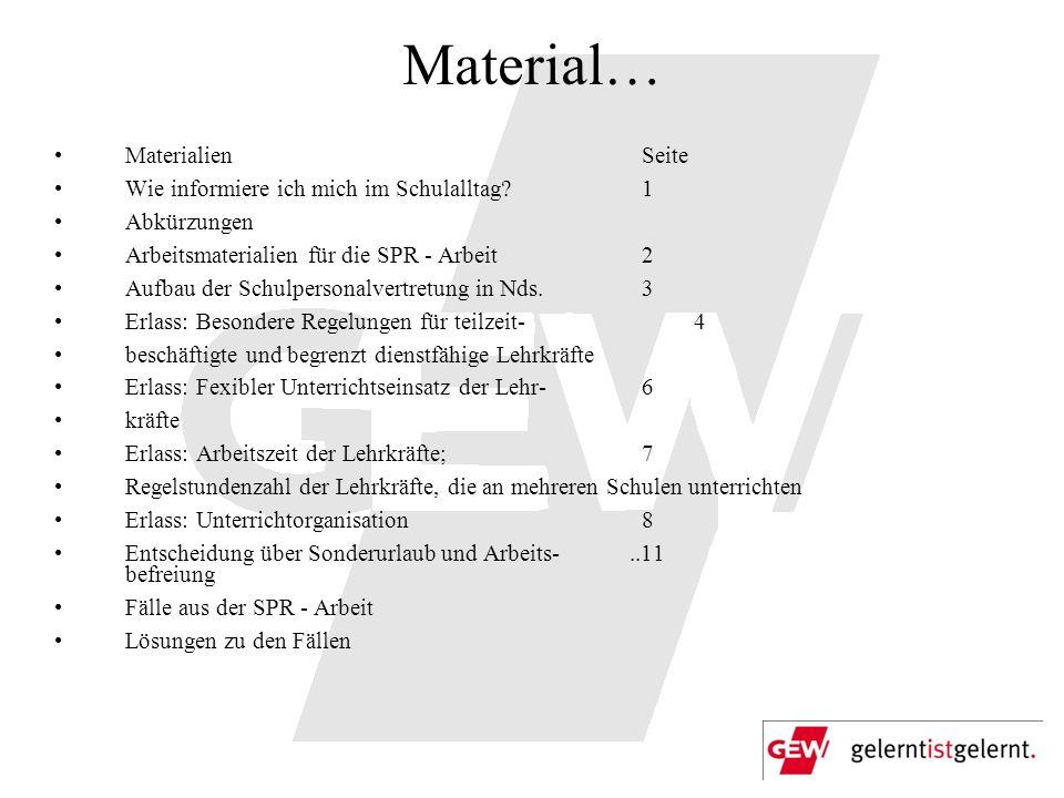 Material… Materialien Seite Wie informiere ich mich im Schulalltag 1