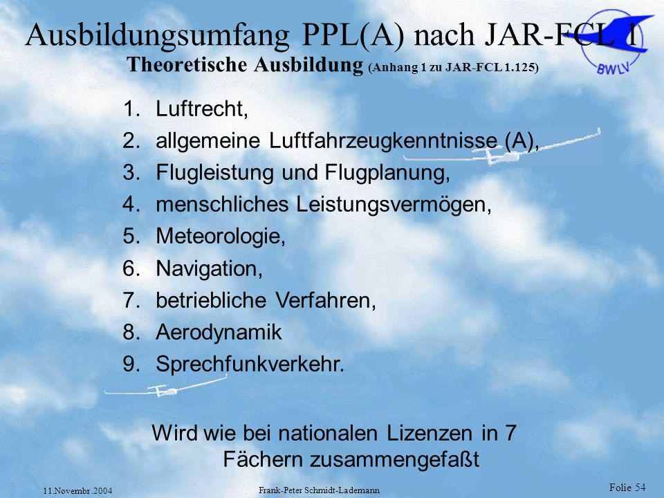 Ausbildungsumfang PPL(A) nach JAR-FCL 1 Theoretische Ausbildung (Anhang 1 zu JAR-FCL 1.125)