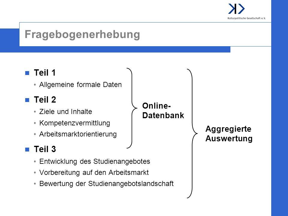 Fragebogenerhebung Teil 1 Teil 2 Teil 3 Online-Datenbank