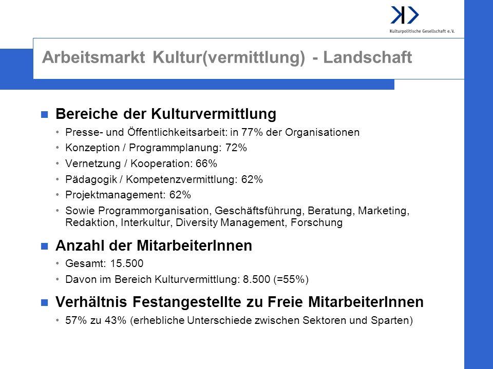 Arbeitsmarkt Kultur(vermittlung) - Landschaft