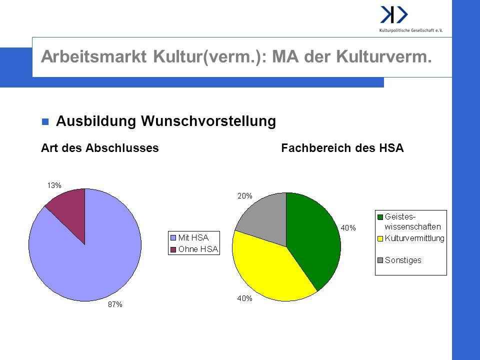 Arbeitsmarkt Kultur(verm.): MA der Kulturverm.