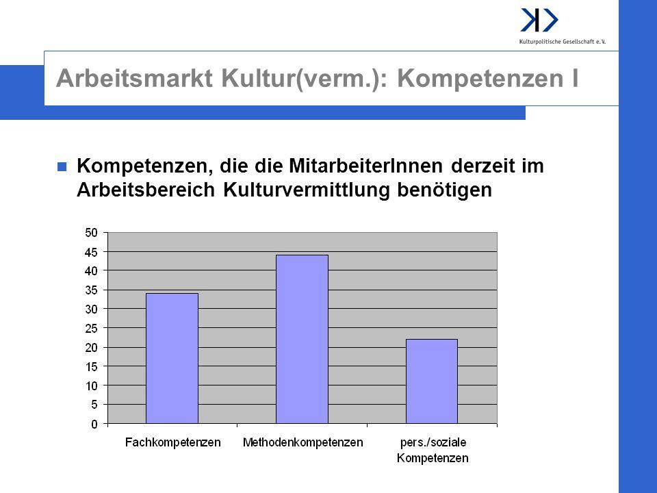 Arbeitsmarkt Kultur(verm.): Kompetenzen I