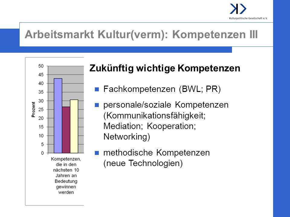 Arbeitsmarkt Kultur(verm): Kompetenzen III