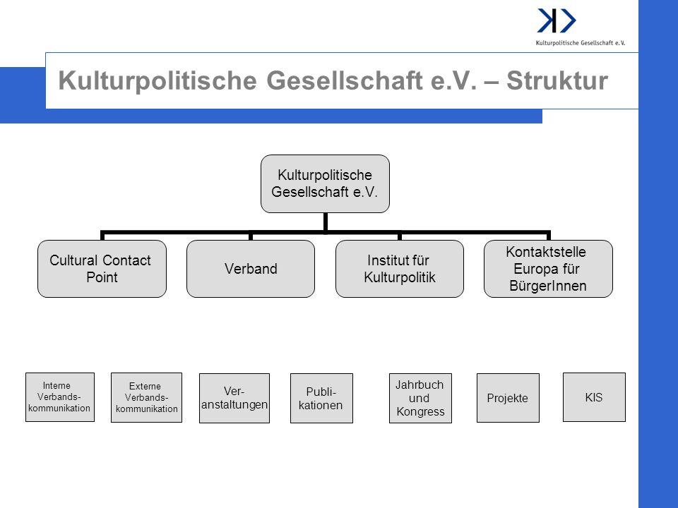 Kulturpolitische Gesellschaft e.V. – Struktur