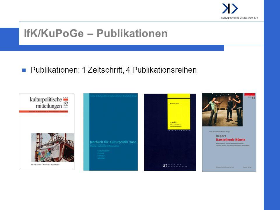 IfK/KuPoGe – Publikationen
