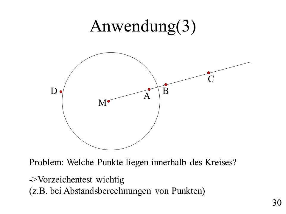 Anwendung(3) C. D. B. A. M. Problem: Welche Punkte liegen innerhalb des Kreises