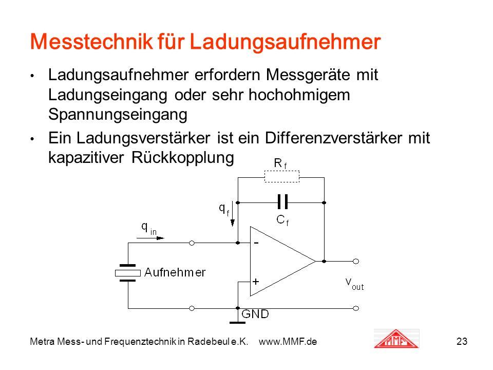 Messtechnik für Ladungsaufnehmer