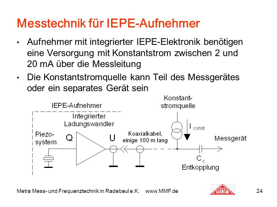 Messtechnik für IEPE-Aufnehmer